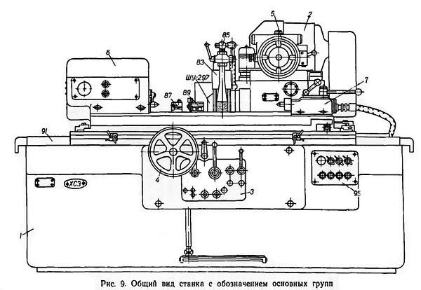 Перечень составных частей шлифовального станка 3А151, 3А161