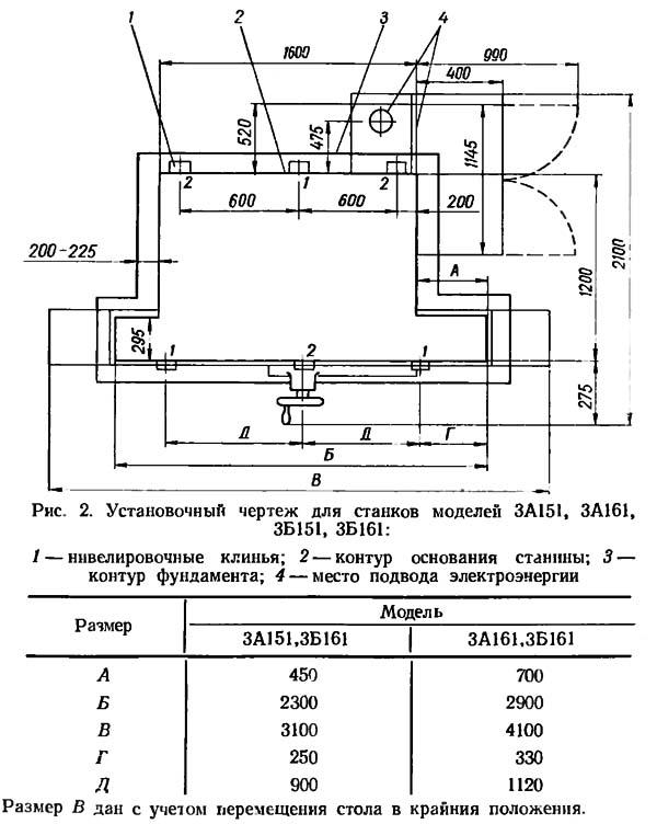 Установочный чертеж для станков3А151, 3А161