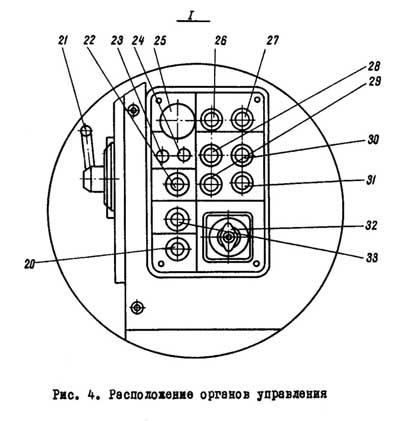 Расположение органов управления на пульте плоскошлифовального станка 3Б722
