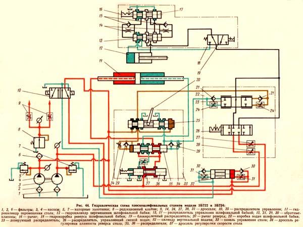 Схема гидравлическая плоскошлифовального станка 3Б722