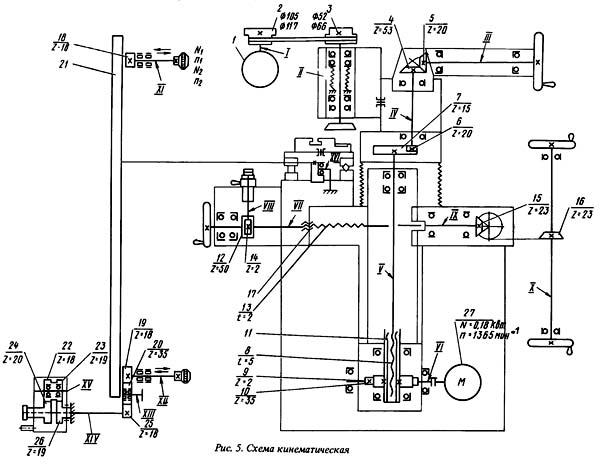 Кинематическая схема заточного станка 3Д642Е