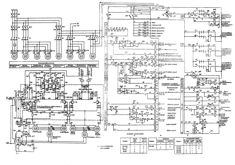 Плоскошлифовальный станок 3л722 схема