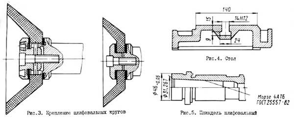 шпиндель заточного станка 3М642