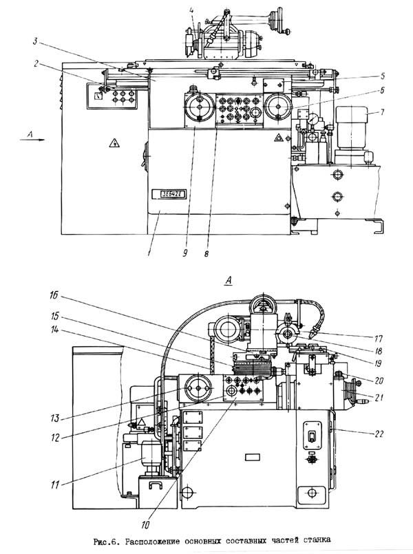 Расположение составных частей заточного станка 3Е642