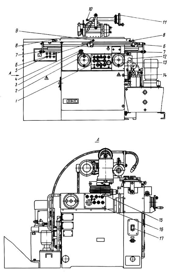 Расположение органов управления заточного станка 3Е642