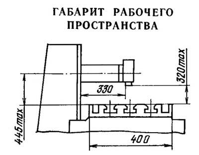 габариты рабочего пространства плоскошлифовального станка 3Е711В