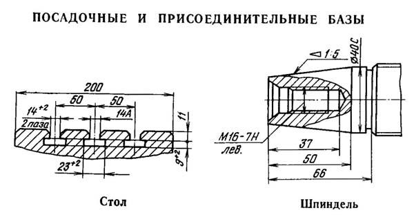 шпиндель плоско-шлифовального станка 3Е711В