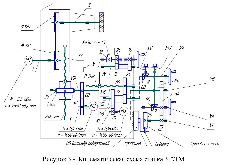Обозначение аттенюатора на схемах