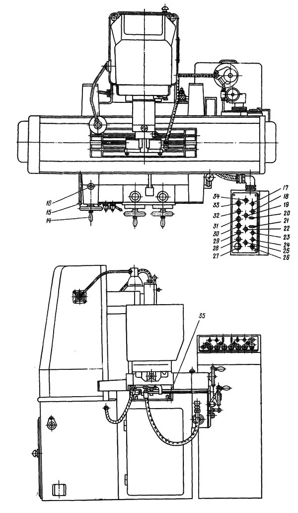 Органы управления шлифовальным станком 3Г71М