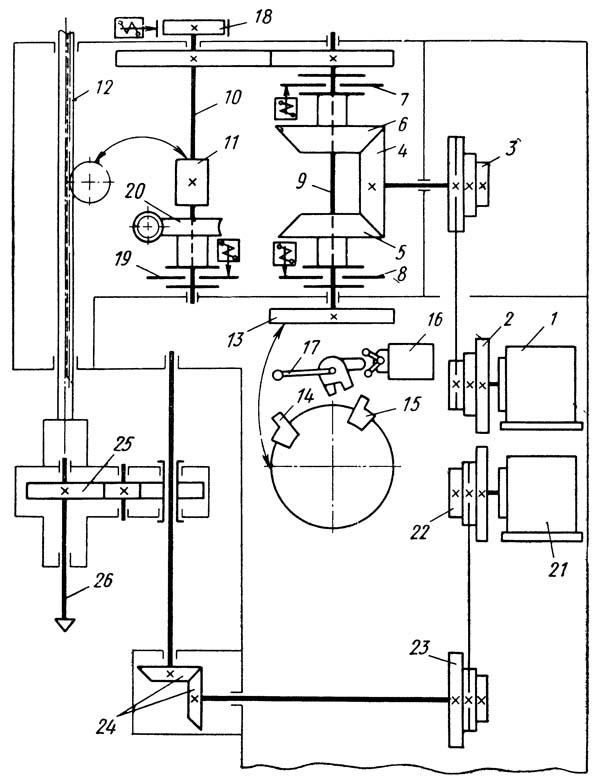3Г833 Схема кинематическая хонинговального станка