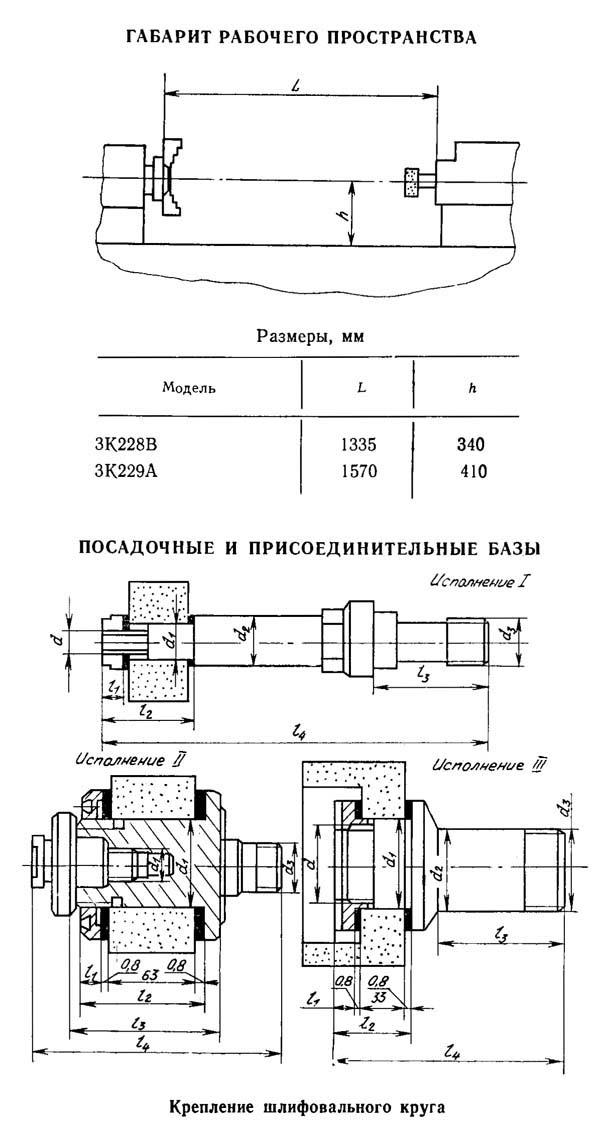 Габаритные размеры рабочего пространства универсального внутришлифовального станка 3К228В