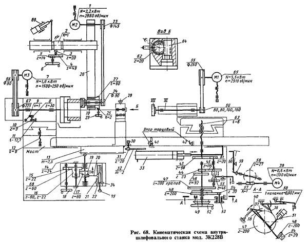 Кинематическая схема внутришлифовального станка 3К229А