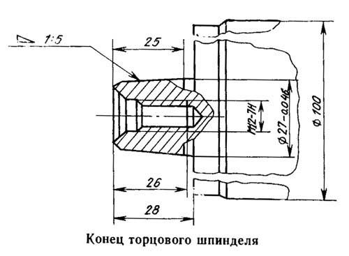 Присоединительные размеры и посадочные места станка 3К228В