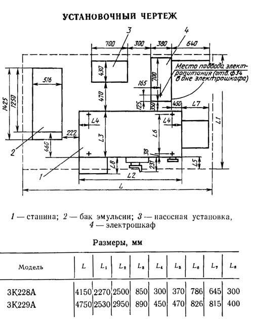 Установочный чертеж внутришлифовального станка 3К229А