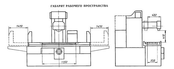 Габарит рабочего пространства плоскошлифовального станка 3Л722В