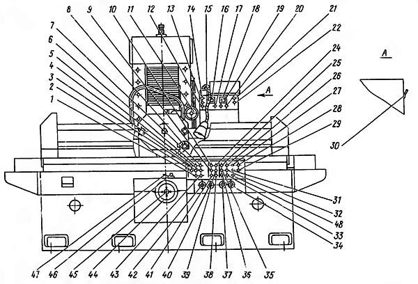 Расположение органов управления плоско шлифовального станка 3Л722В