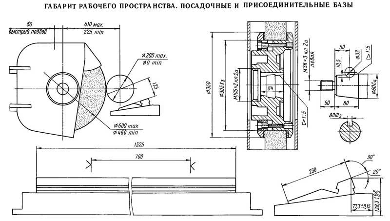 Присоединительные размеры и посадочные места станка 3М151