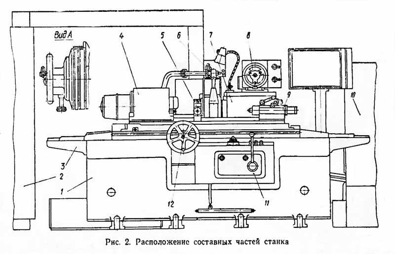Перечень составных частей шлифовального станка 3М151