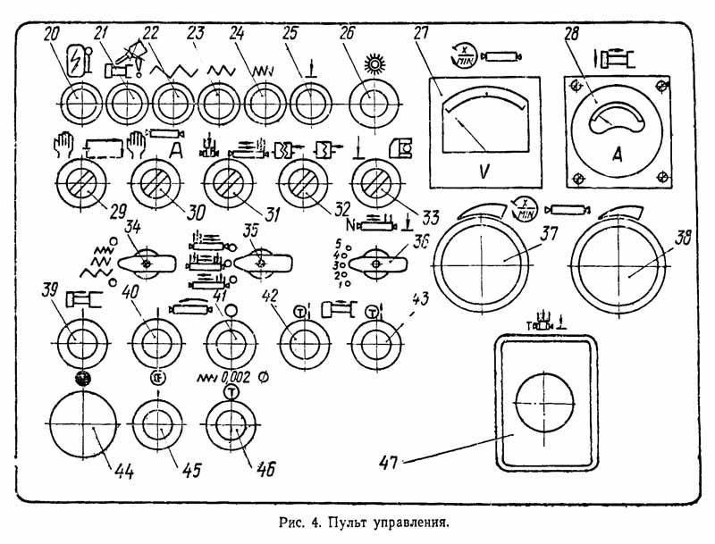 Расположение органов управления на пульте круглошлифовального станка 3М151