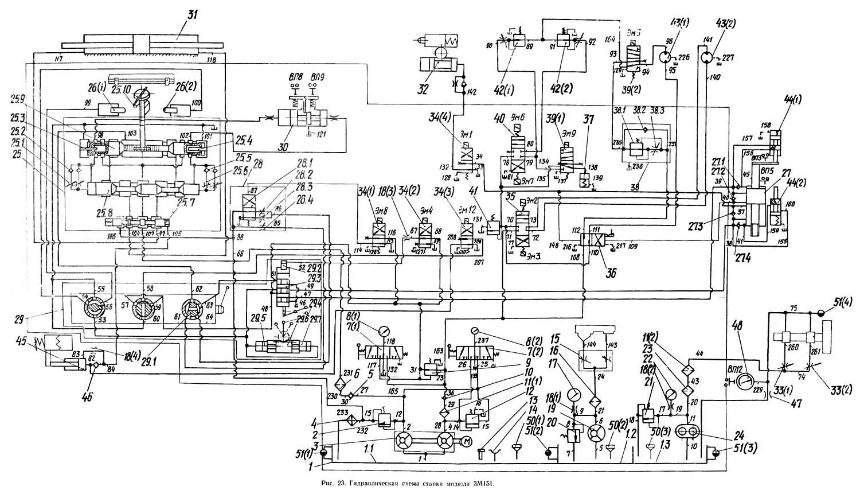 mega 500-v гидравличиская схема