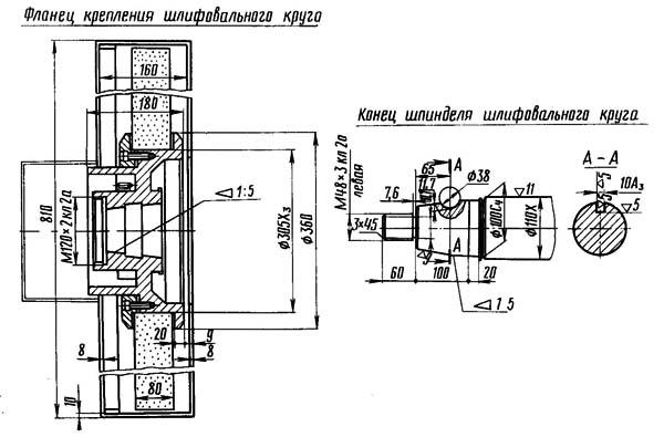 Присоединительные размеры и посадочные места станка 3М174