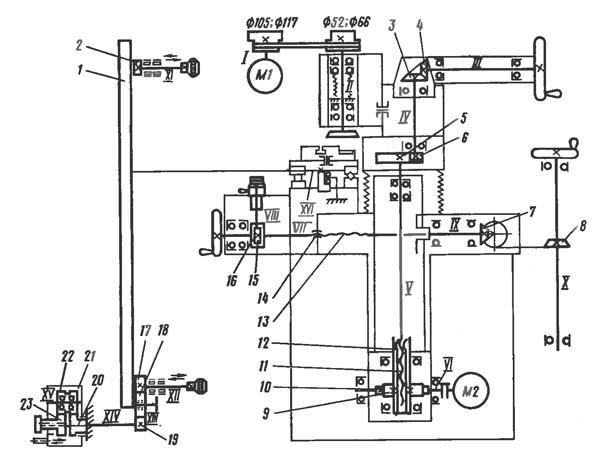 Кинематическая схема заточного станка 3М642