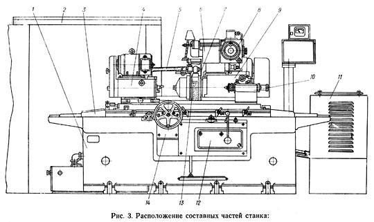 Перечень составных частей шлифовального станка 3У131