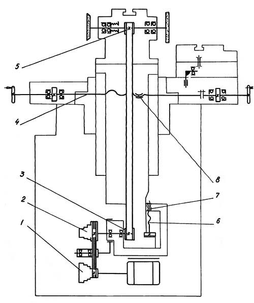 Кинематическая схема заточного