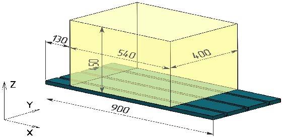 400V Габаритные размеры рабочего пространства станка