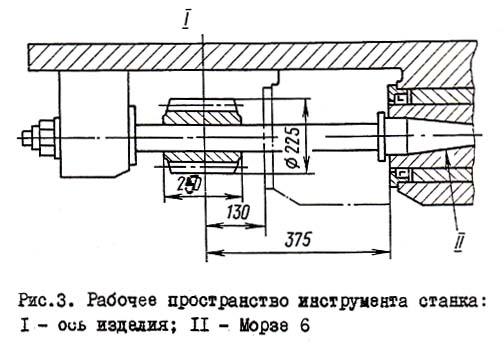 53А11 Посадочные и присоединительные базы зубофрезерного полуавтомата 53А11