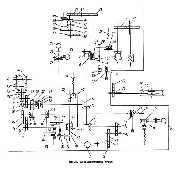 Схема кинематическая зубофрезерного станка 53А11