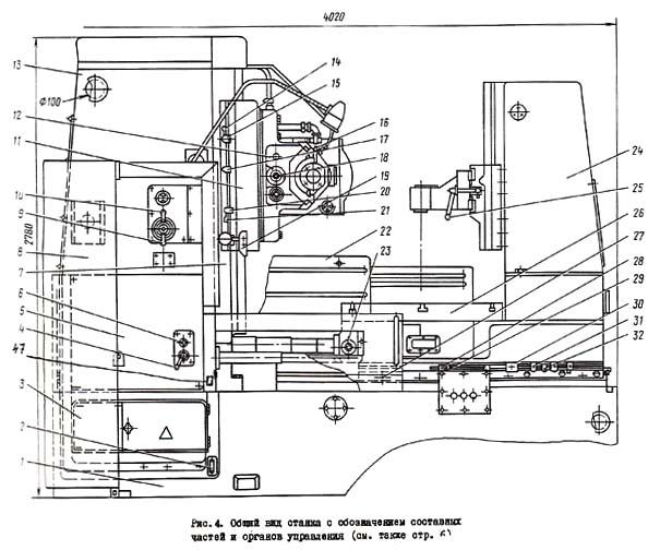 53А11 Расположение составных частей зубофрезерного полуавтомата 53А11