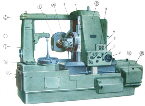 5Д32 Расположение составных частей зубофрезерного станка полуавтомата