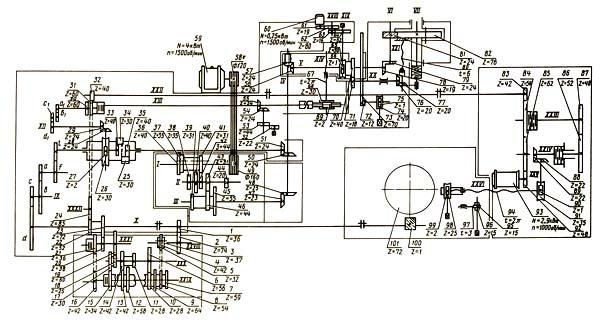 Схема кинематическая зубофрезерного станка 5К310