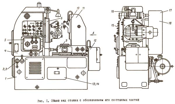 5К310 Расположение составных частей зубофрезерного полуавтомата 5К310