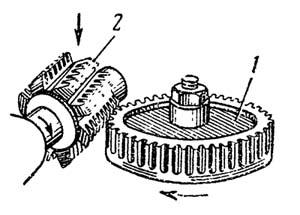 Зубофрезерные станки, работающие по методу огибания