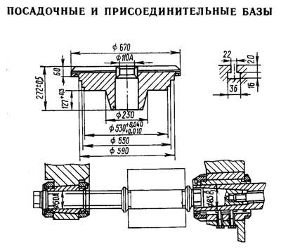 5К32, 5К324 Посадочные и присоединительные базы зубофрезерного полуавтомата 5К32