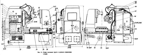 5К32 Расположение органов управления станком полуавтоматом 5К32