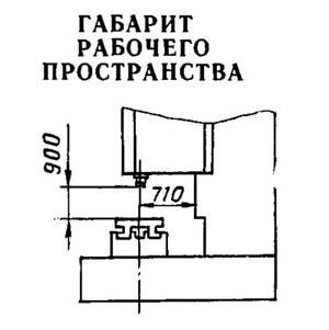 65А60Ф1 Габаритные размеры рабочего пространства бесконсольного фрезерного станка с крестовым столом и УЦИ