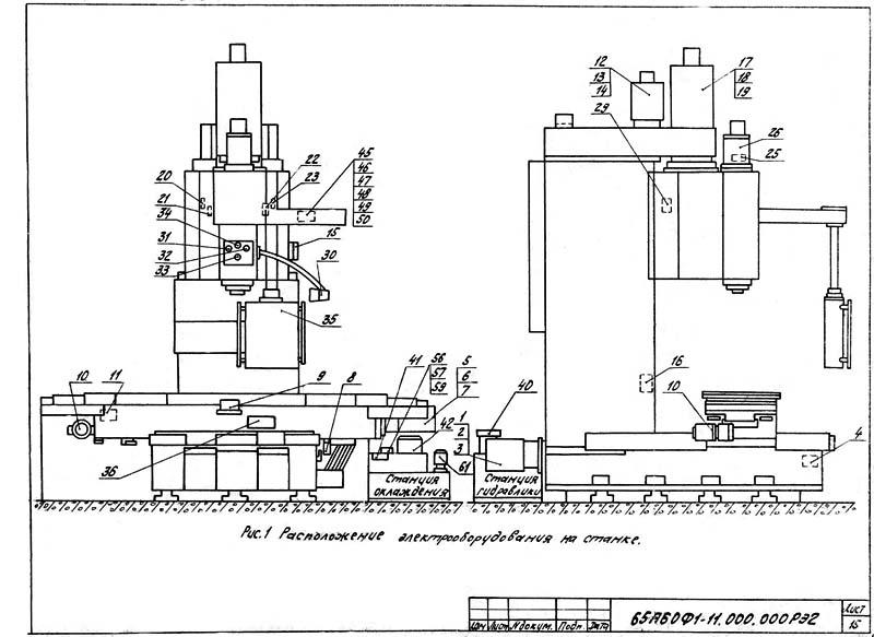 Расположение электрооборудования на станке 65А60Ф1