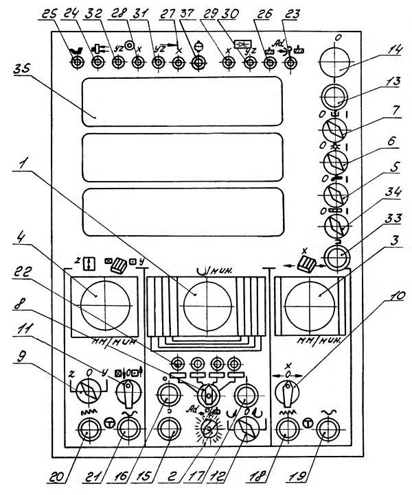 65А60Ф1-11 Органы управления фрезерным станком