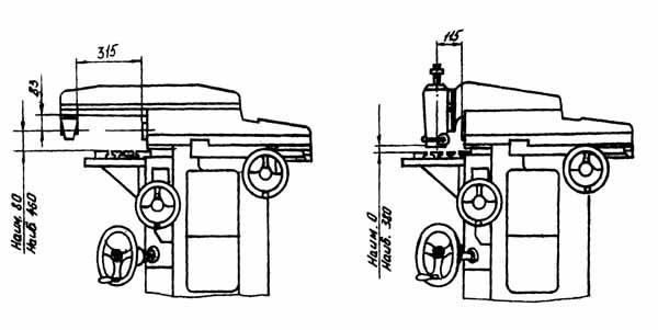 Габаритные размеры рабочего пространства фрезерного станка СФ676