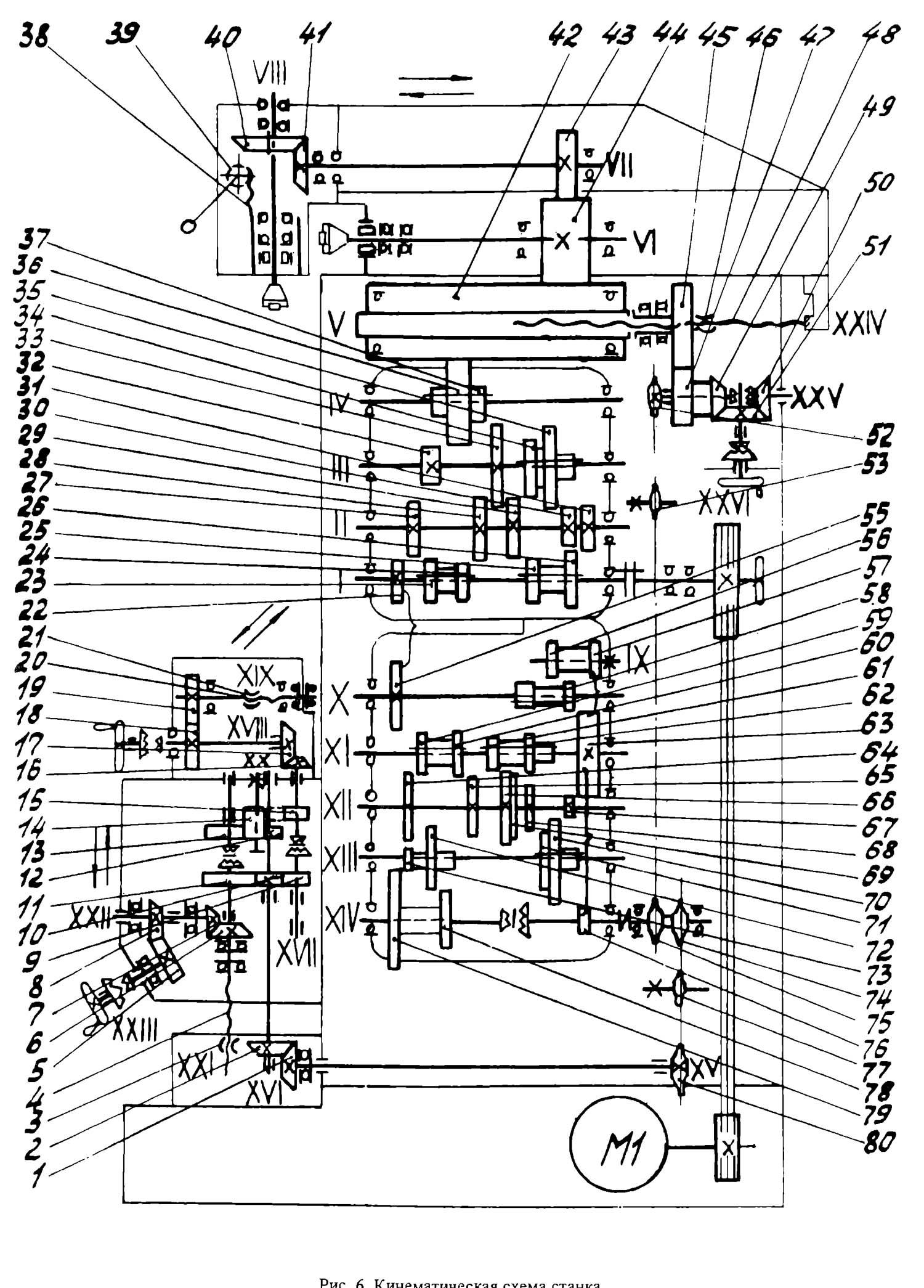 плунжерный насос дозатор кинематическая схема