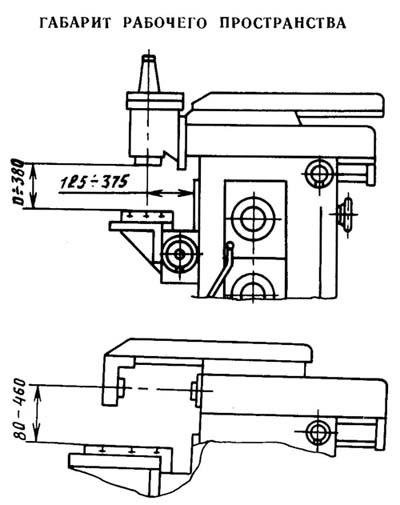 Универсально фрезерный станок 676п