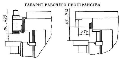 Габаритные размеры рабочего пространства фрезерного станка 67К25