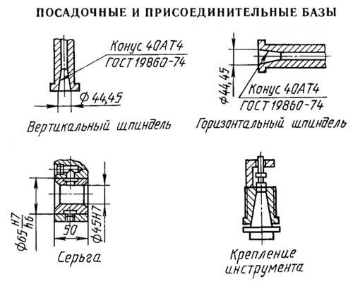 Посадочные и присоединительные базы станка 67К25