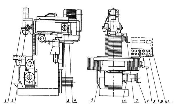 Расположение органов управления фрезерным станком 67К25ПР, 67К25Ф1, 67К25Ф2