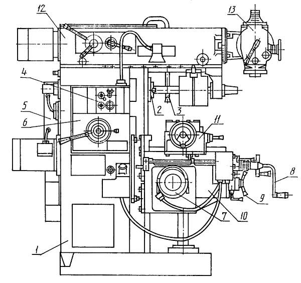 Расположение составных частей консольного широкоуниверсального фрезерного cтанка 6Д81Ш