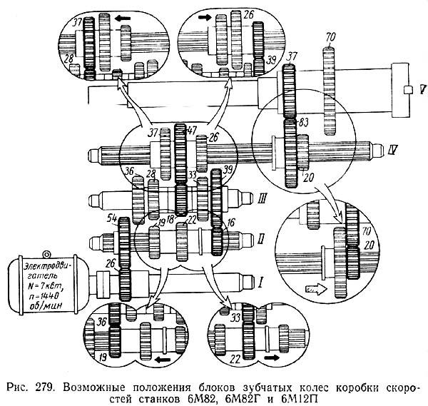 6М13П Коробка скоростей консольно-фрезерного станка