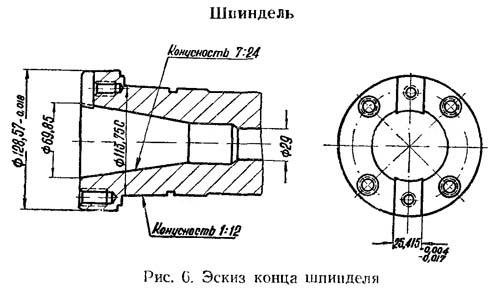 6М82Г Габаритные размеры рабочего пространства и присоединительные базы универсального горизонтального консольно-фрезерного станка